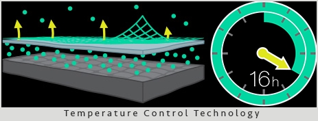 Temperature-Control-Technology