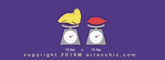 fat-vs-muselss