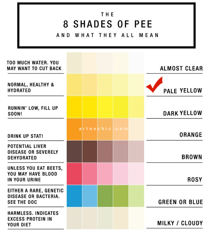 shades-of-pee