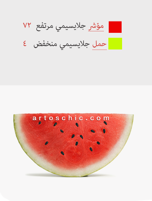 watermelon-gi-vs-gl