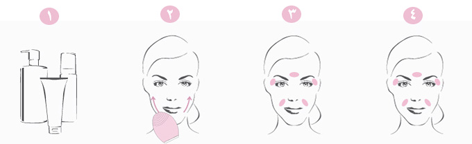 foreo-how-to