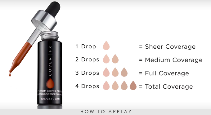 how-to-applay-cover-drops