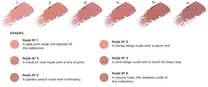 Let's get nude