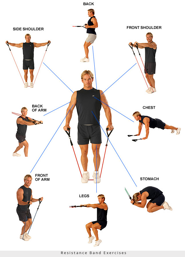 Resistance-Band-Exercises-2