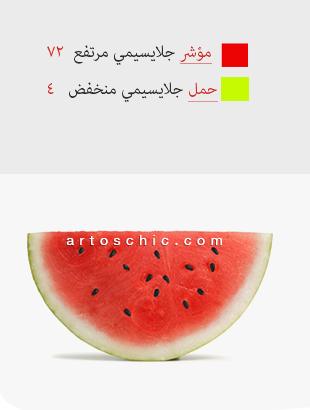 watermelon-gi-vs-gl